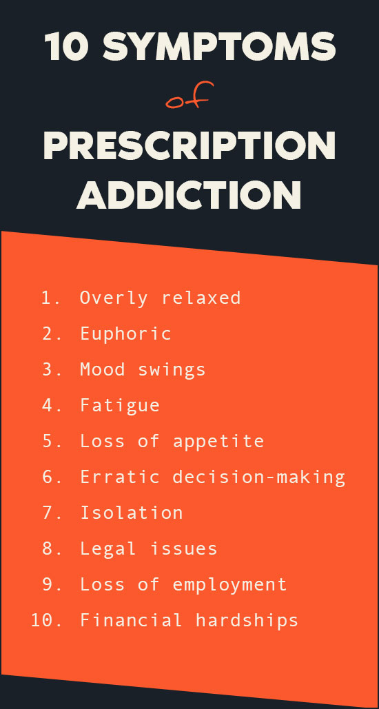 prescription addiction symptoms
