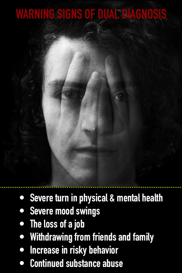 signs of dual diagnosis