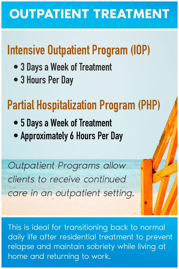 iop php outpatient treatment program